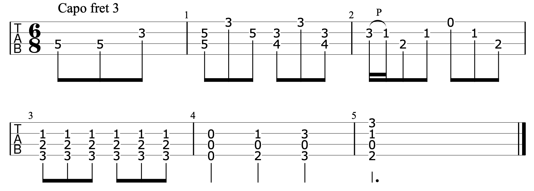 Queen – Somebody to Love (Chords and Tab)