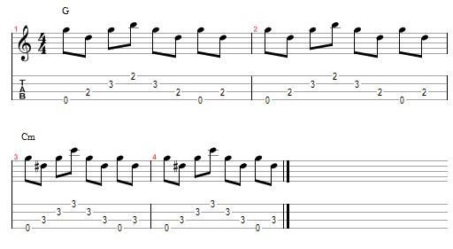 Ukulele little things ukulele tabs : Stephin Merritt – Smile
