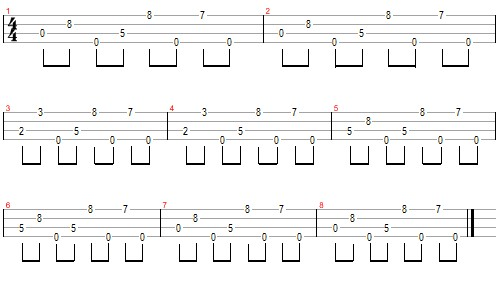 Ukulele ukulele tabs top : Guns n Roses – Sweet Child O' Mine