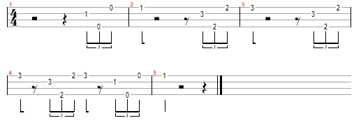 Ukulele ukulele tabs up theme song : Addams Family Theme Tune
