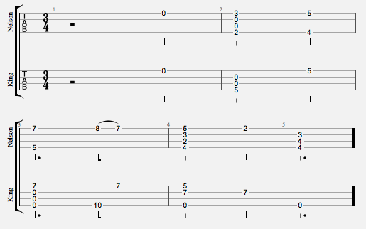Ukulele ukulele tablature somewhere over the rainbow : Ukulele : ukulele tablature somewhere over the rainbow Ukulele ...