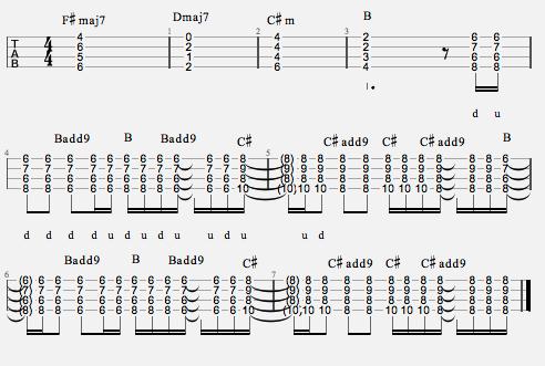 Ukulele ukulele tabs im yours : Ukulele : ukulele chords im yours strumming Ukulele Chords Im ...