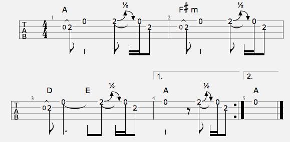 Ukulele trouble nevershoutnever ukulele chords : Ukulele : ukulele chords one direction Ukulele Chords and Ukulele ...
