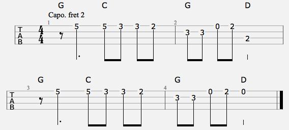 Ukulele ukulele chords with numbers : Brendan Maclean is going zeitgeist