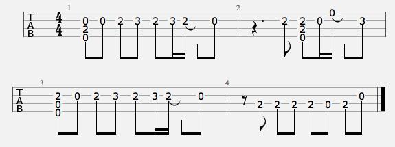 Guitar trap queen guitar chords : Guitar : trap queen guitar tabs Trap Queen or Trap Queen Guitar ...