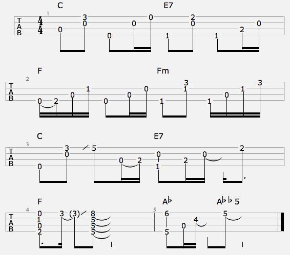Ukulele harry potter ukulele tabs : Ukulele : ukulele tabs and fingers Ukulele Tabs And as well as ...