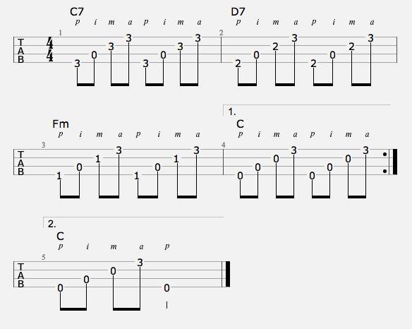 Ukulele ukulele chords with finger numbers : Ukulele : ukulele chords fingers Ukulele Chords also Ukulele ...