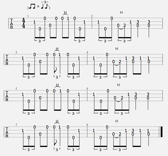 Ukulele ukulele tabs mumford and sons : Acoustic Intros/Riffs (Tab)
