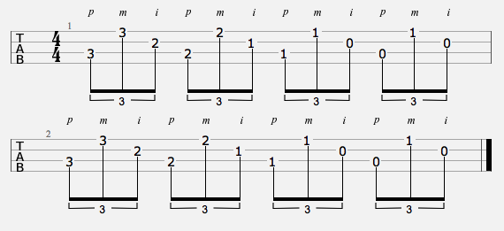 Ukulele ukulele tabs everything stays : Fingerpicking Patterns