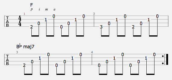 Ukulele ukulele chords with numbers : Ukulele : ukulele chords with numbers Ukulele Chords With Numbers ...