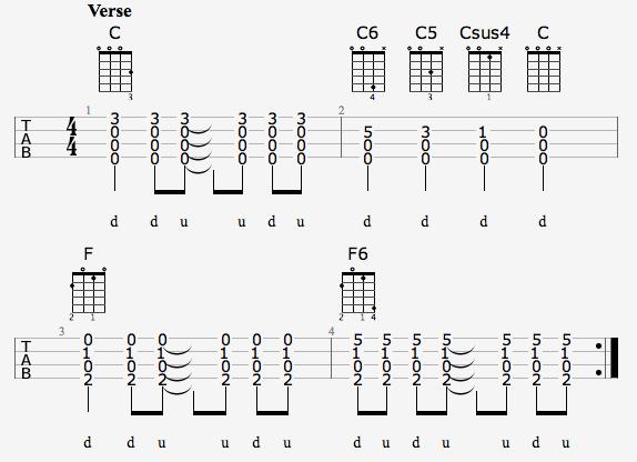 Ukulele cool ukulele chords : Ukulele : cool ukulele chords Cool Ukulele and Cool Ukulele Chords ...