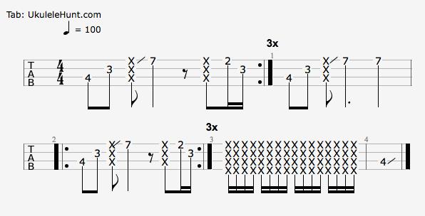Ukulele steven universe ukulele tabs : Songs from Steven Universe (Chords and Tab)