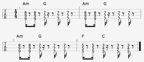 Guitar trap queen guitar chords : Guitar : trap queen guitar chords Trap Queen Guitar or Trap Queen ...